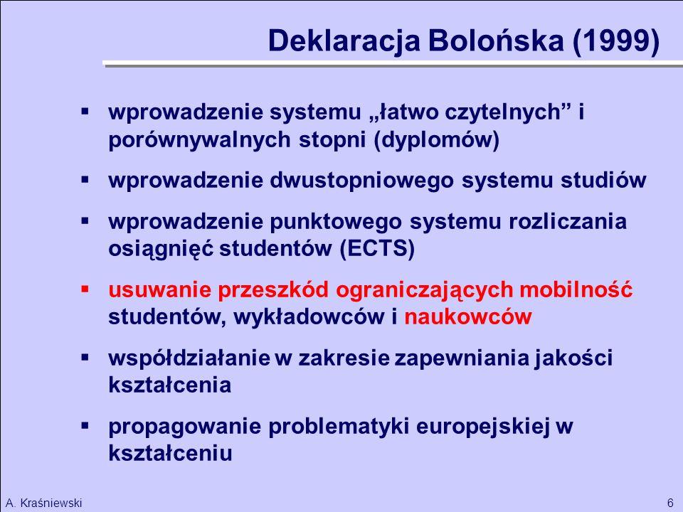 6A. Kraśniewski wprowadzenie systemu łatwo czytelnych i porównywalnych stopni (dyplomów) wprowadzenie dwustopniowego systemu studiów wprowadzenie punk