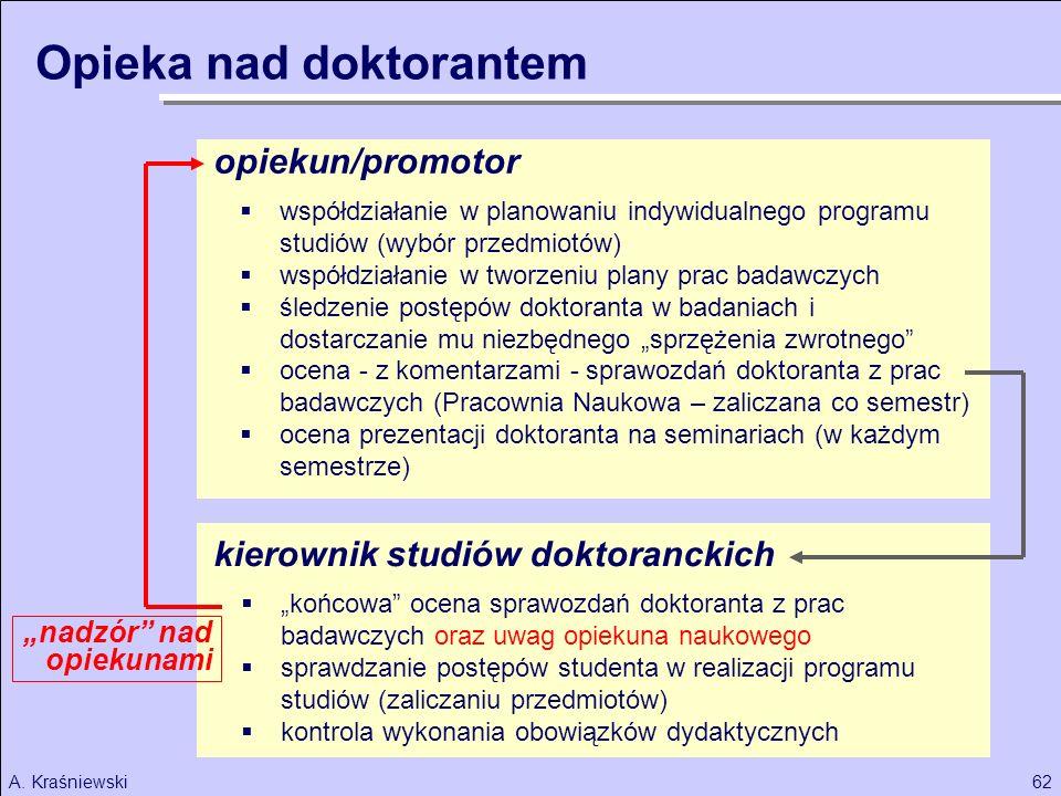 62A. Kraśniewski współdziałanie w planowaniu indywidualnego programu studiów (wybór przedmiotów) współdziałanie w tworzeniu plany prac badawczych śled