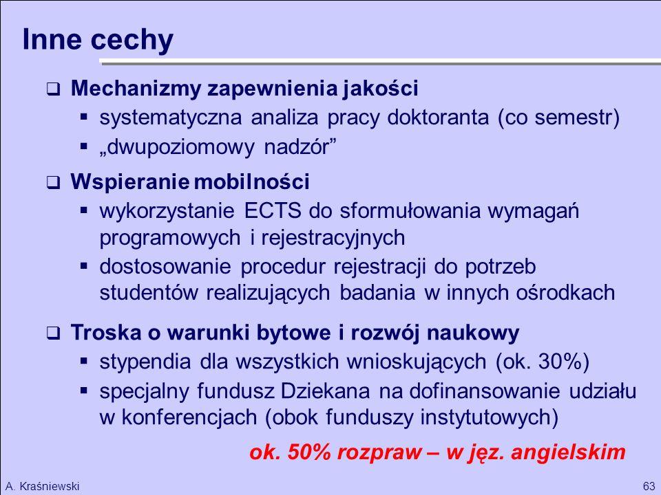 63A. Kraśniewski Inne cechy Mechanizmy zapewnienia jakości systematyczna analiza pracy doktoranta (co semestr) dwupoziomowy nadzór Troska o warunki by