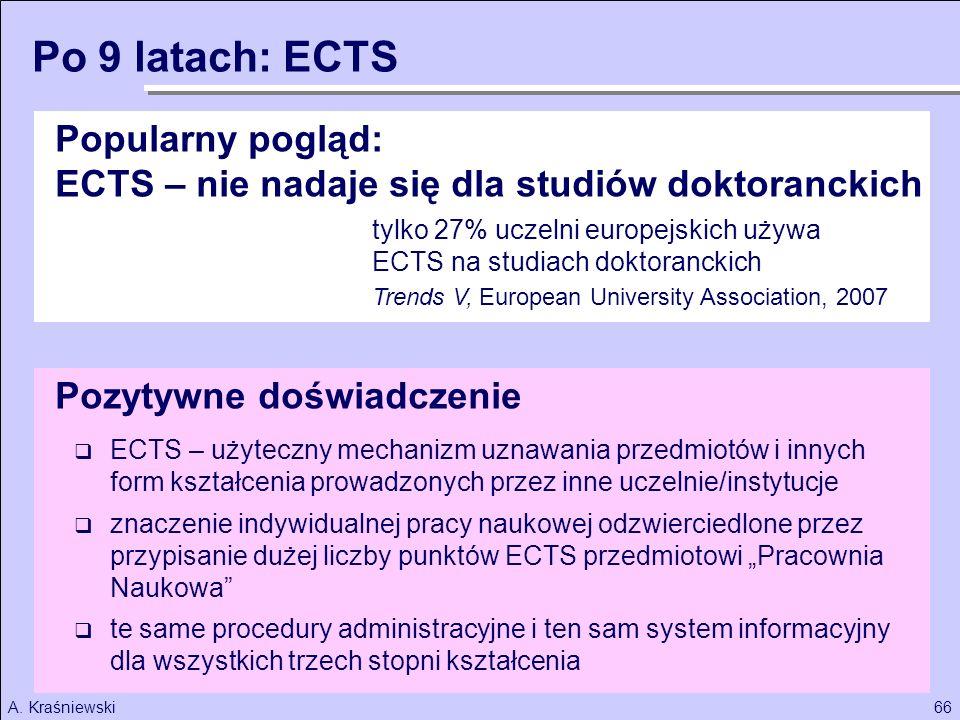 66A. Kraśniewski ECTS – użyteczny mechanizm uznawania przedmiotów i innych form kształcenia prowadzonych przez inne uczelnie/instytucje znaczenie indy