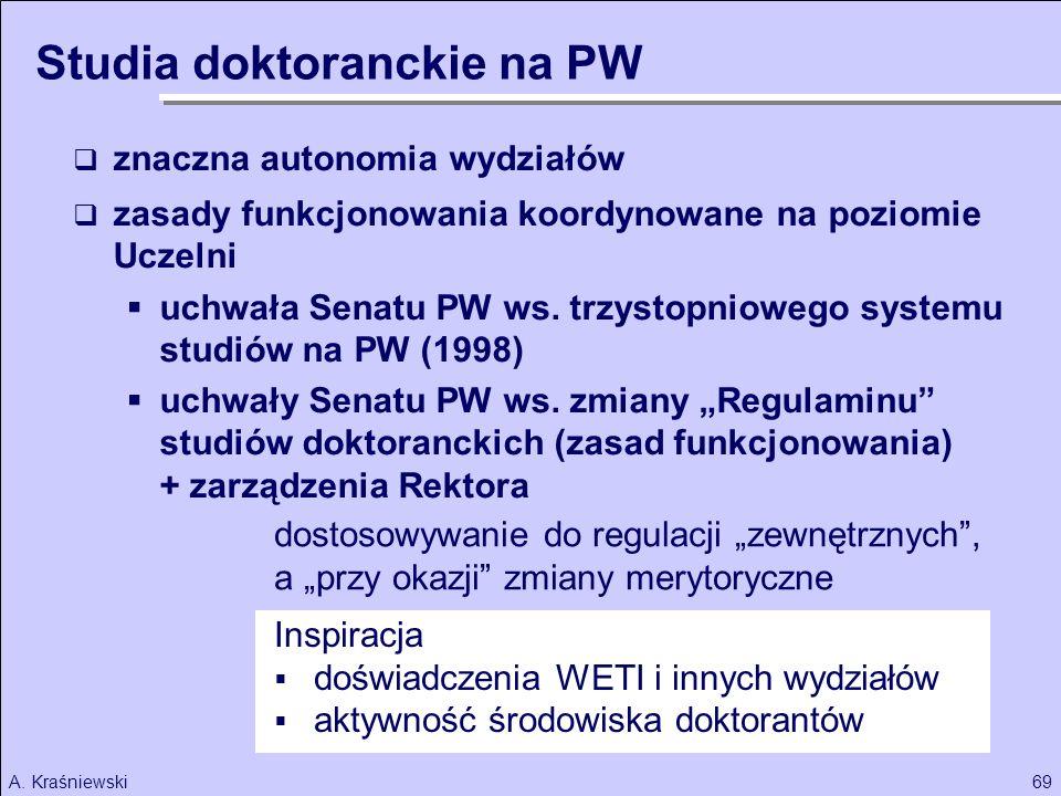 69A. Kraśniewski Studia doktoranckie na PW Inspiracja doświadczenia WETI i innych wydziałów aktywność środowiska doktorantów znaczna autonomia wydział