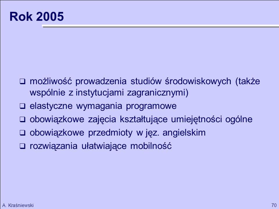 70A. Kraśniewski możliwość prowadzenia studiów środowiskowych (także wspólnie z instytucjami zagranicznymi) elastyczne wymagania programowe obowiązkow
