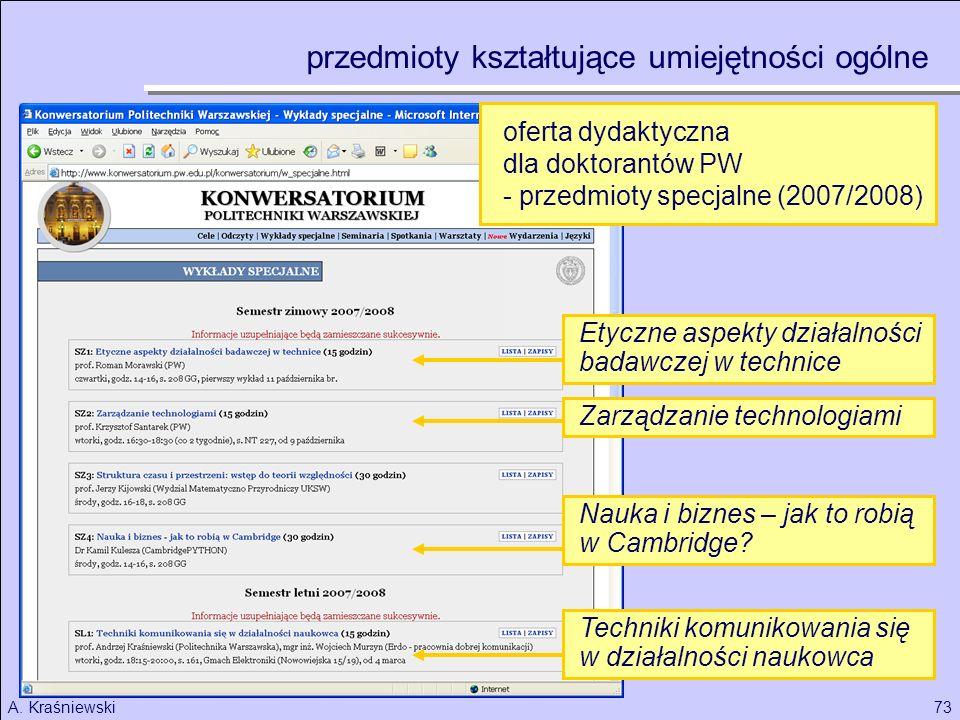 73A. Kraśniewski oferta dydaktyczna dla doktorantów PW - przedmioty specjalne (2007/2008) Etyczne aspekty działalności badawczej w technice Zarządzani