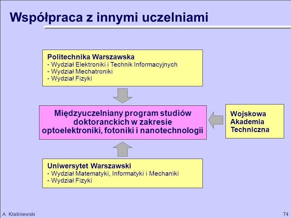 74A. Kraśniewski Międzyuczelniany program studiów doktoranckich w zakresie optoelektroniki, fotoniki i nanotechnologii Politechnika Warszawska - Wydzi