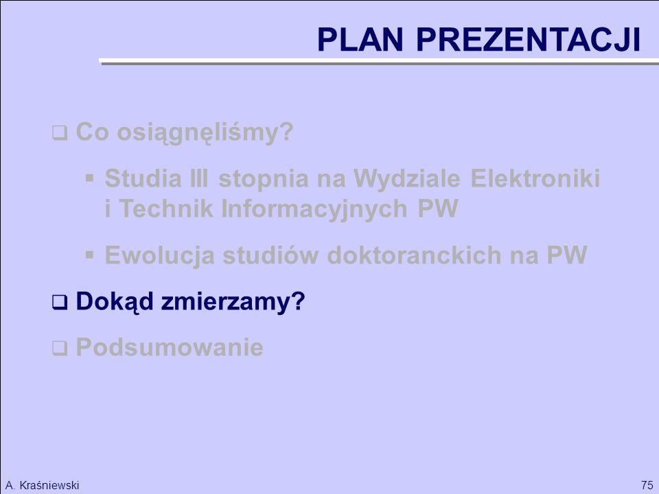 75A.Kraśniewski Co osiągnęliśmy.