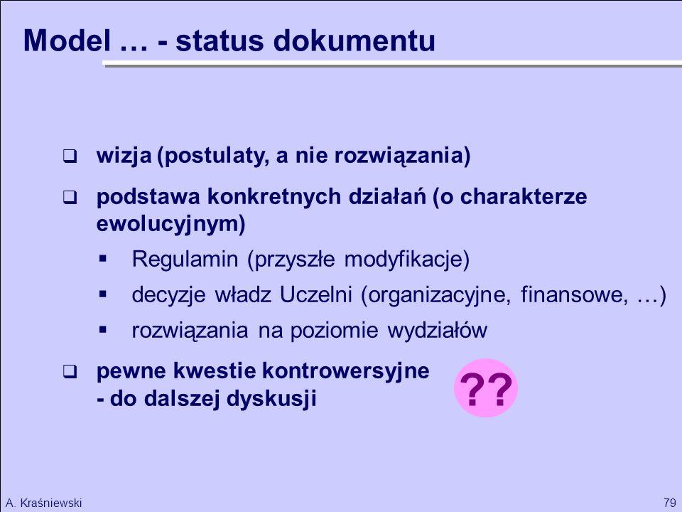 79A. Kraśniewski wizja (postulaty, a nie rozwiązania) podstawa konkretnych działań (o charakterze ewolucyjnym) Regulamin (przyszłe modyfikacje) decyzj