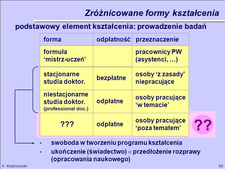 80A.Kraśniewski ?.