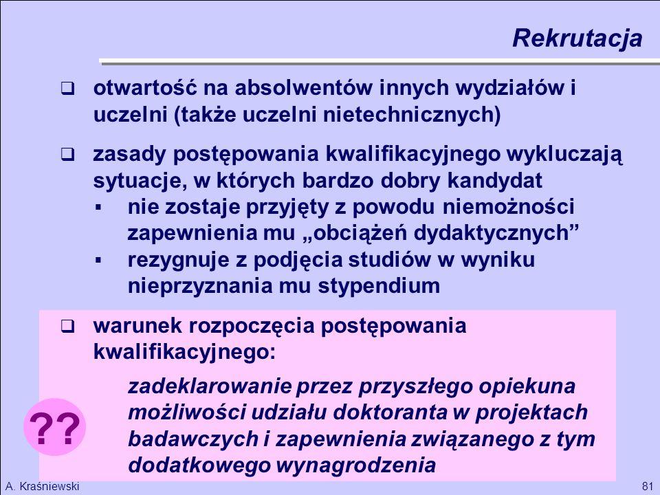 81A. Kraśniewski ?? otwartość na absolwentów innych wydziałów i uczelni (także uczelni nietechnicznych) zasady postępowania kwalifikacyjnego wykluczaj