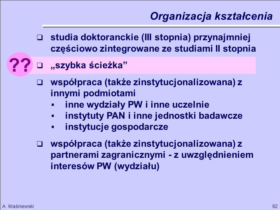 82A. Kraśniewski ?? studia doktoranckie (III stopnia) przynajmniej częściowo zintegrowane ze studiami II stopnia szybka ścieżka współpraca (także zins