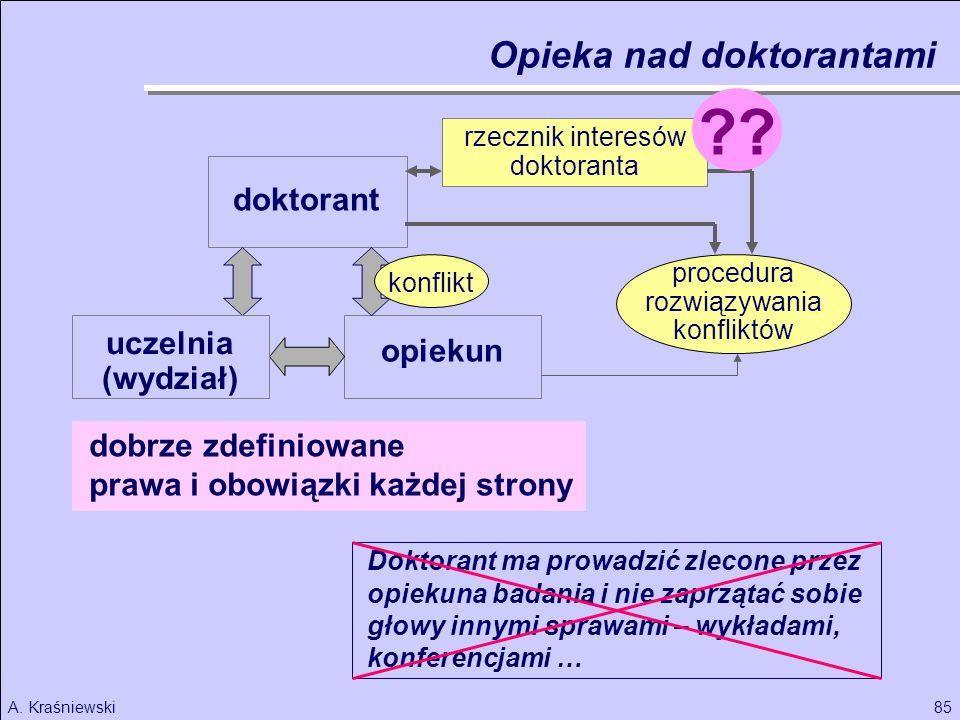 85A. Kraśniewski dobrze zdefiniowane prawa i obowiązki każdej strony doktorant opiekun uczelnia (wydział) konflikt Opieka nad doktorantami Doktorant m
