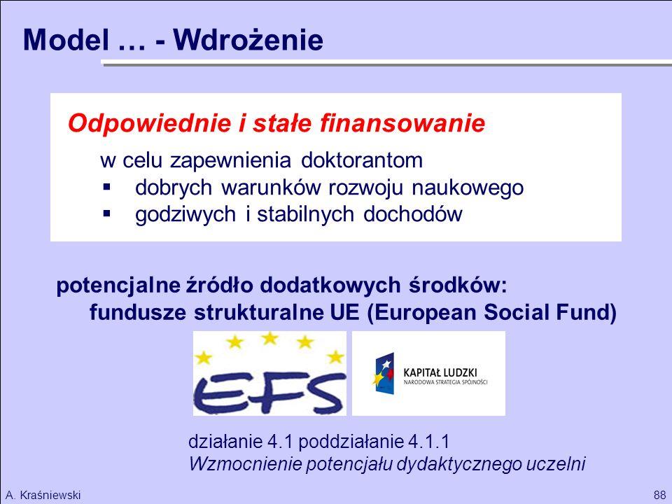 88A. Kraśniewski Odpowiednie i stałe finansowanie w celu zapewnienia doktorantom dobrych warunków rozwoju naukowego godziwych i stabilnych dochodów Mo