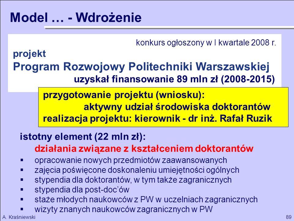 89A.Kraśniewski konkurs ogłoszony w I kwartale 2008 r.