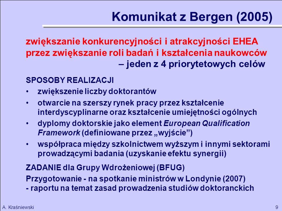 9A. Kraśniewski Komunikat z Bergen (2005) zwiększanie konkurencyjności i atrakcyjności EHEA przez zwiększanie roli badań i kształcenia naukowców – jed
