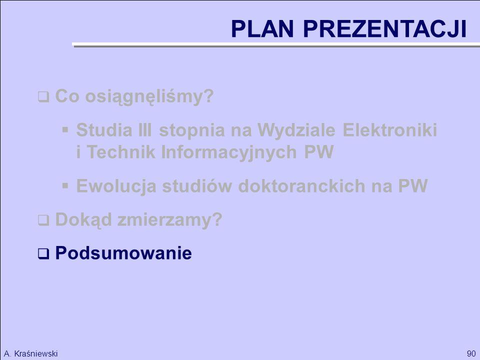 90A.Kraśniewski Co osiągnęliśmy.