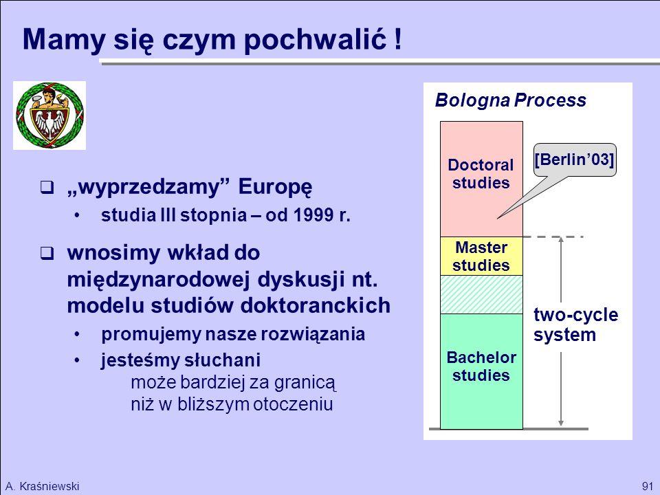 91A. Kraśniewski Mamy się czym pochwalić ! two-cycle system Bachelor studies Doctoral studies Master studies [Berlin03] Bologna Process wyprzedzamy Eu