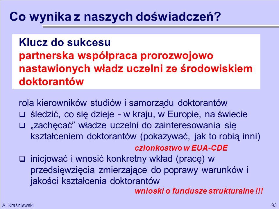 93A.Kraśniewski Co wynika z naszych doświadczeń.
