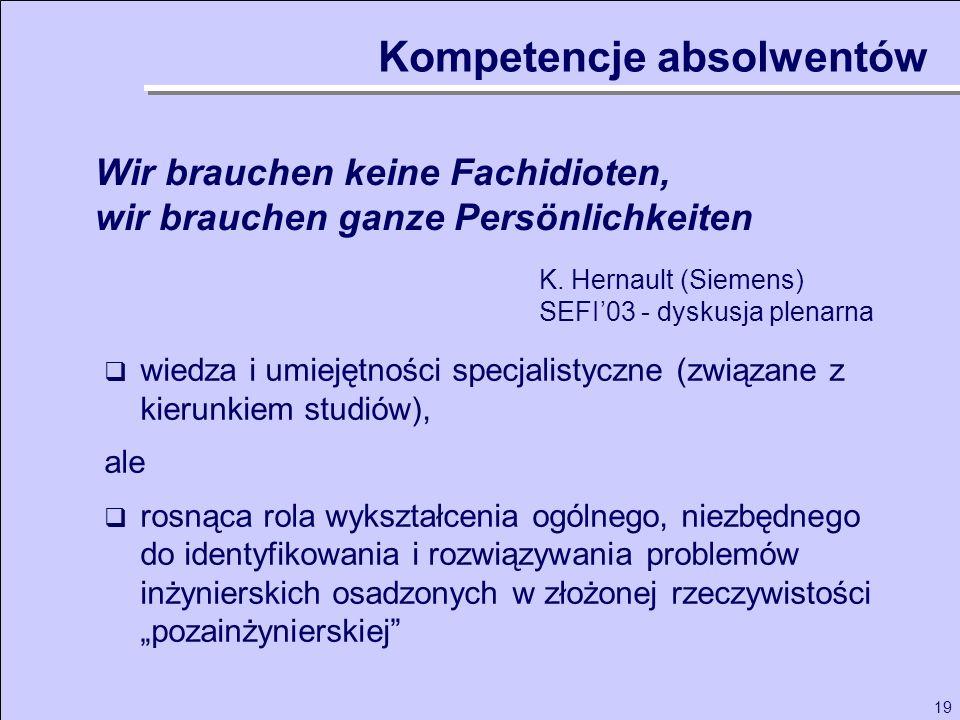 19 Wir brauchen keine Fachidioten, wir brauchen ganze Persönlichkeiten K. Hernault (Siemens) SEFI03 - dyskusja plenarna Kompetencje absolwentów wiedza