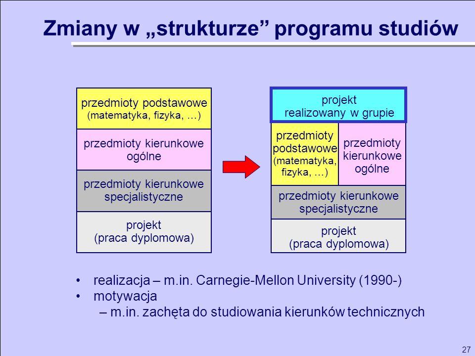 27 przedmioty kierunkowe ogólne projekt (praca dyplomowa) realizacja – m.in. Carnegie-Mellon University (1990-) motywacja – m.in. zachęta do studiowan