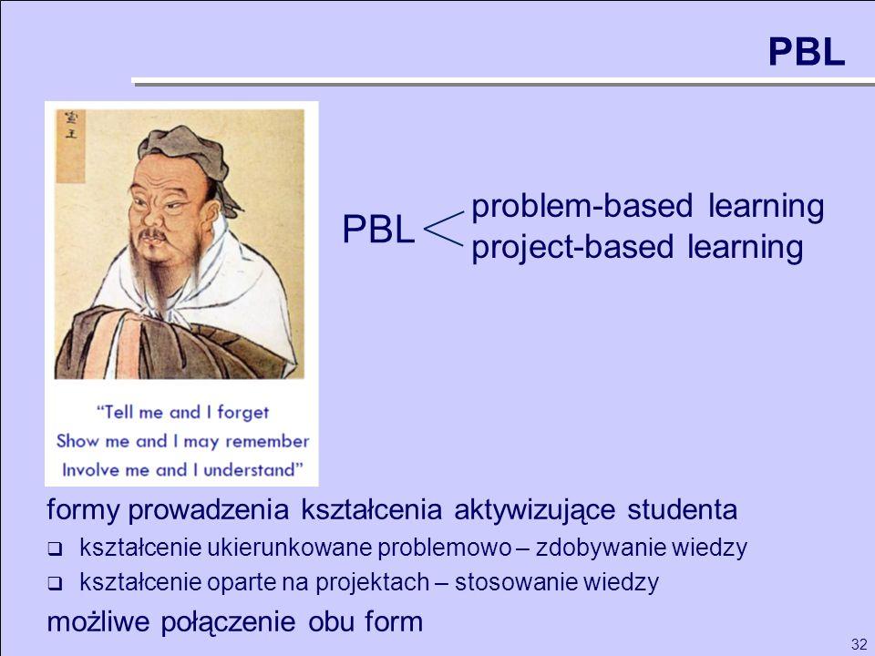 32 problem-based learning project-based learning formy prowadzenia kształcenia aktywizujące studenta kształcenie ukierunkowane problemowo – zdobywanie