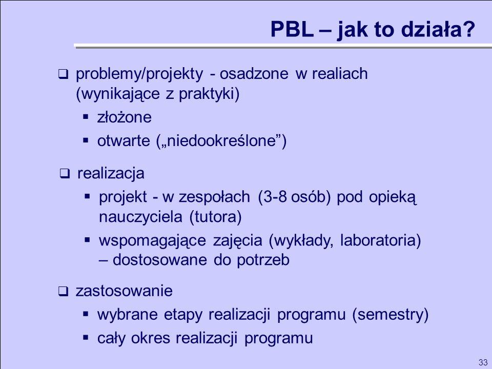 33 PBL – jak to działa? problemy/projekty - osadzone w realiach (wynikające z praktyki) złożone otwarte (niedookreślone) zastosowanie wybrane etapy re