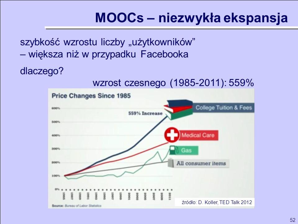 52 MOOCs – niezwykła ekspansja źródło: M. Goebel, EUA Council, 2013 szybkość wzrostu liczby użytkowników – większa niż w przypadku Facebooka dlaczego?