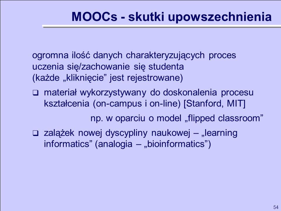 54 ogromna ilość danych charakteryzujących proces uczenia się/zachowanie się studenta (każde kliknięcie jest rejestrowane) materiał wykorzystywany do