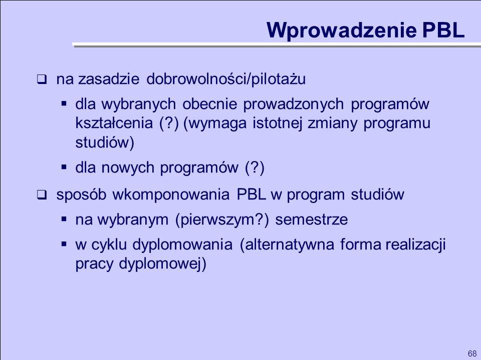 68 na zasadzie dobrowolności/pilotażu dla wybranych obecnie prowadzonych programów kształcenia (?) (wymaga istotnej zmiany programu studiów) dla nowyc