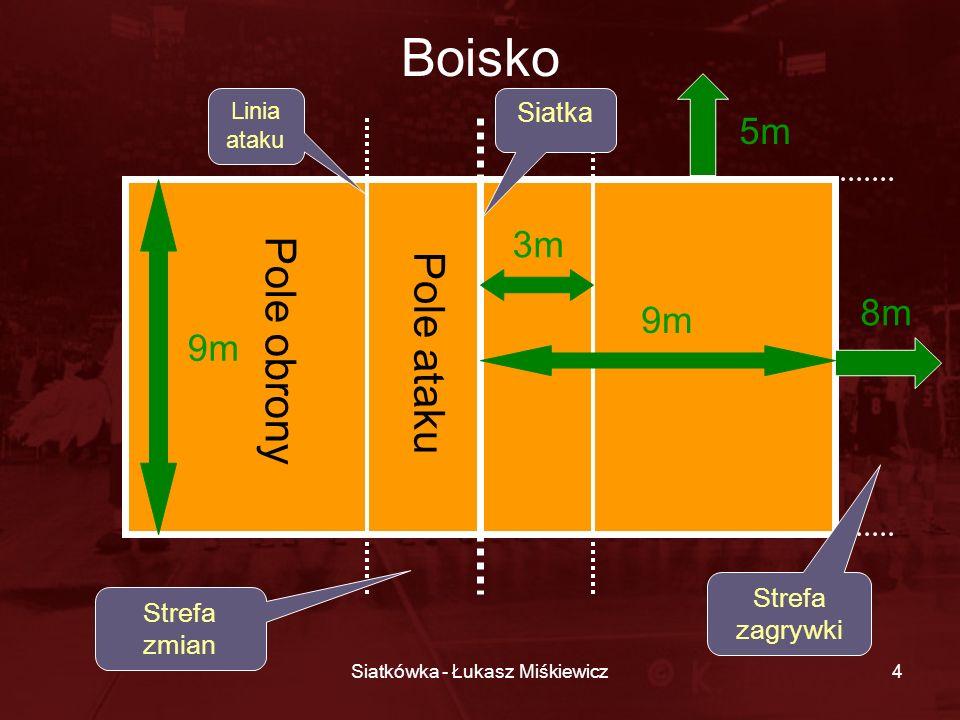 Siatkówka - Łukasz Miśkiewicz4 Boisko Pole ataku Pole obrony Strefa zmian 9m 8m8m 5m5m 3m3m Strefa zagrywki Siatka Linia ataku