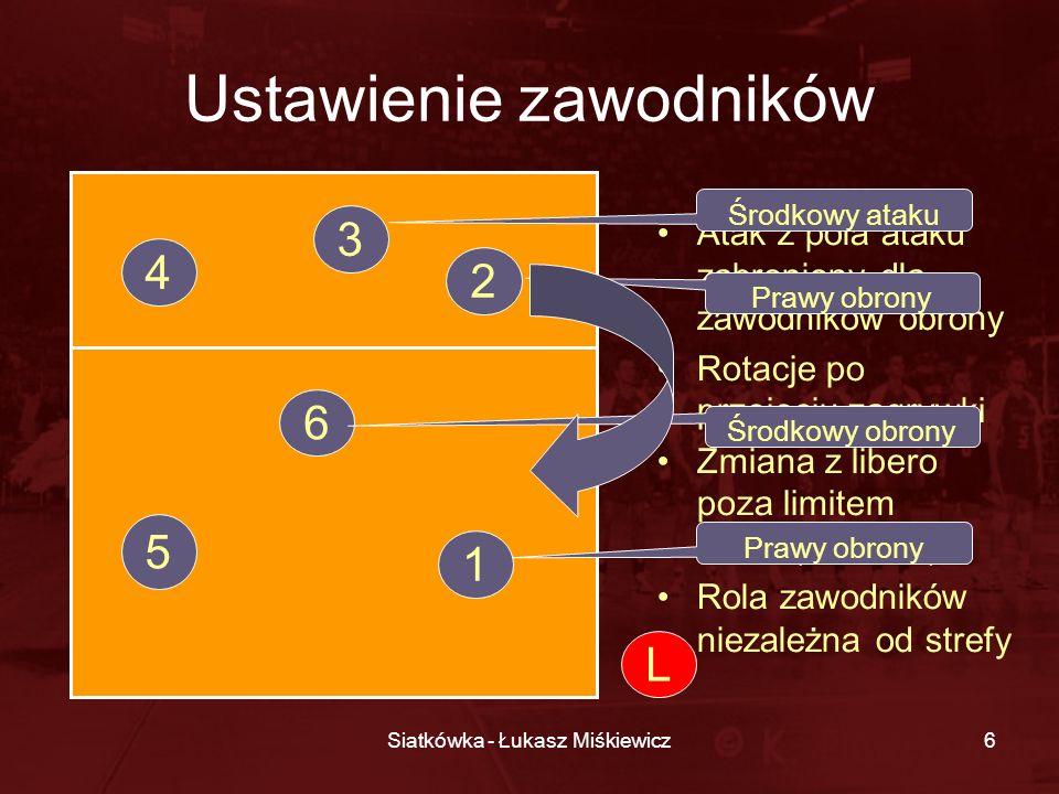 Siatkówka - Łukasz Miśkiewicz6 Ustawienie zawodników Atak z pola ataku zabroniony dla zawodników obrony Rotacje po przejęciu zagrywki Zmiana z libero