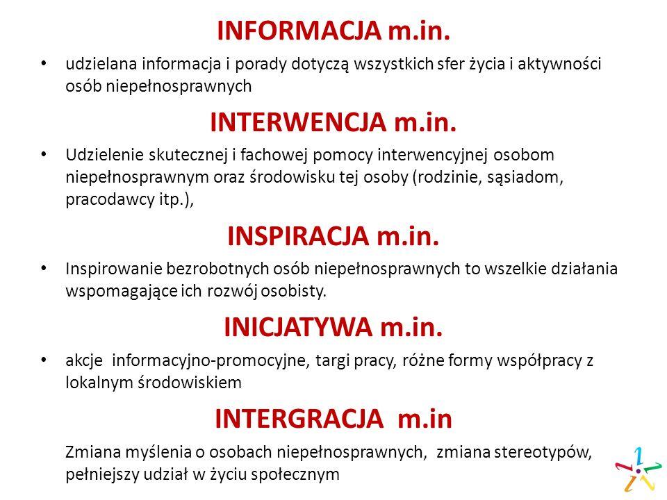 INFORMACJA m.in. udzielana informacja i porady dotyczą wszystkich sfer życia i aktywności osób niepełnosprawnych INTERWENCJA m.in. Udzielenie skuteczn