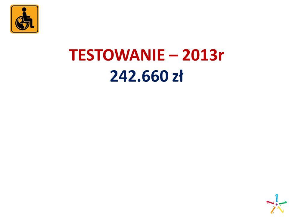 TESTOWANIE – 2013r 242.660 zł