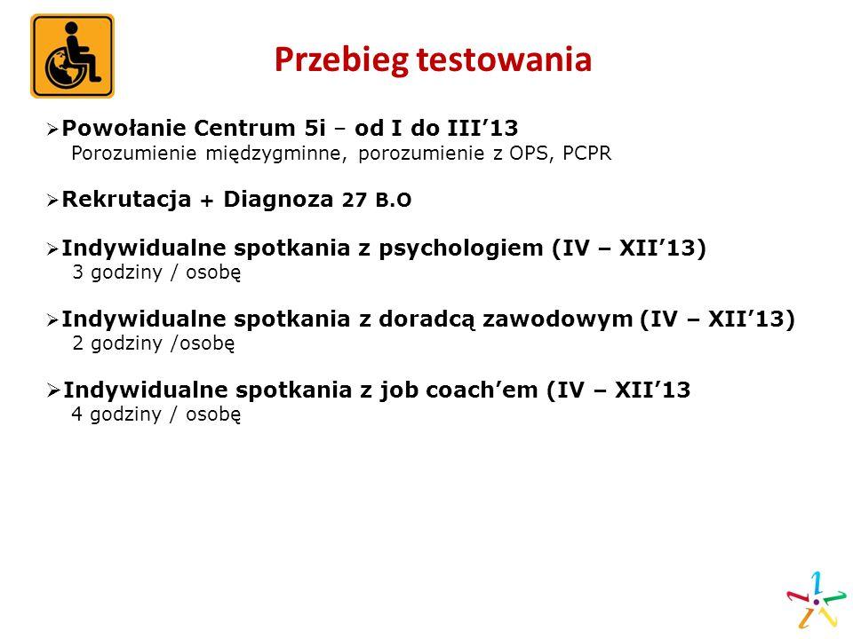 Przebieg testowania Powołanie Centrum 5i – od I do III13 Porozumienie międzygminne, porozumienie z OPS, PCPR Rekrutacja + Diagnoza 27 B.O Indywidualne