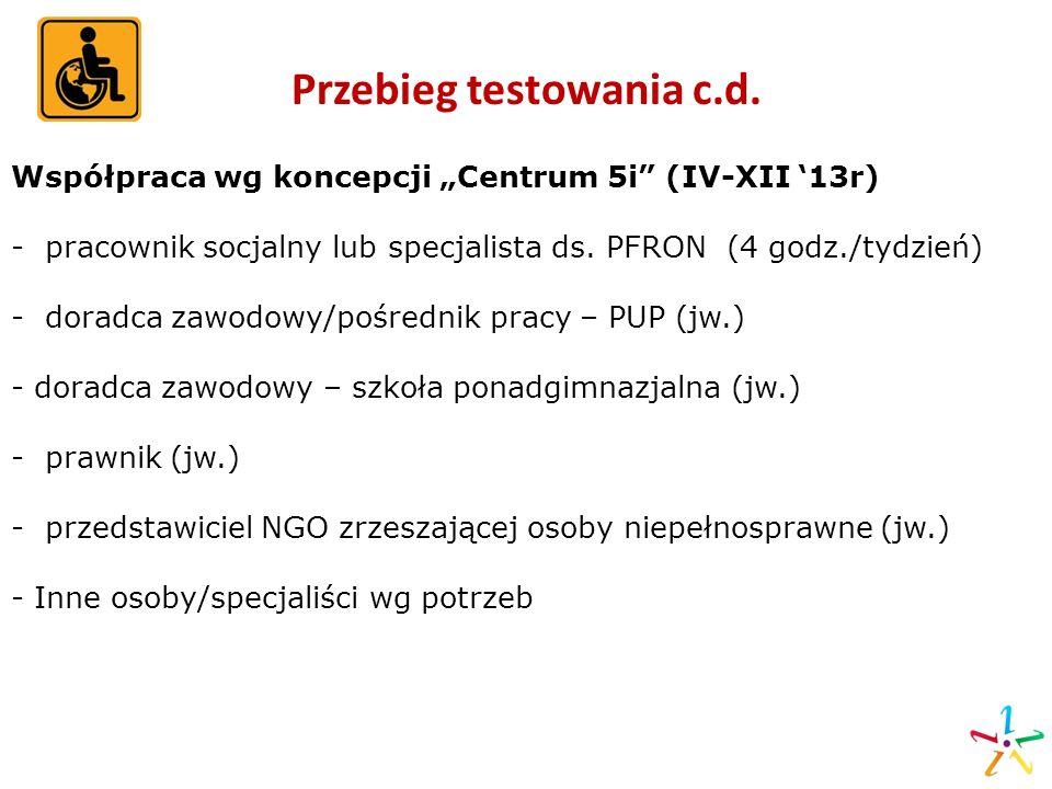Przebieg testowania c.d. Współpraca wg koncepcji Centrum 5i (IV-XII 13r) - pracownik socjalny lub specjalista ds. PFRON (4 godz./tydzień) - doradca za