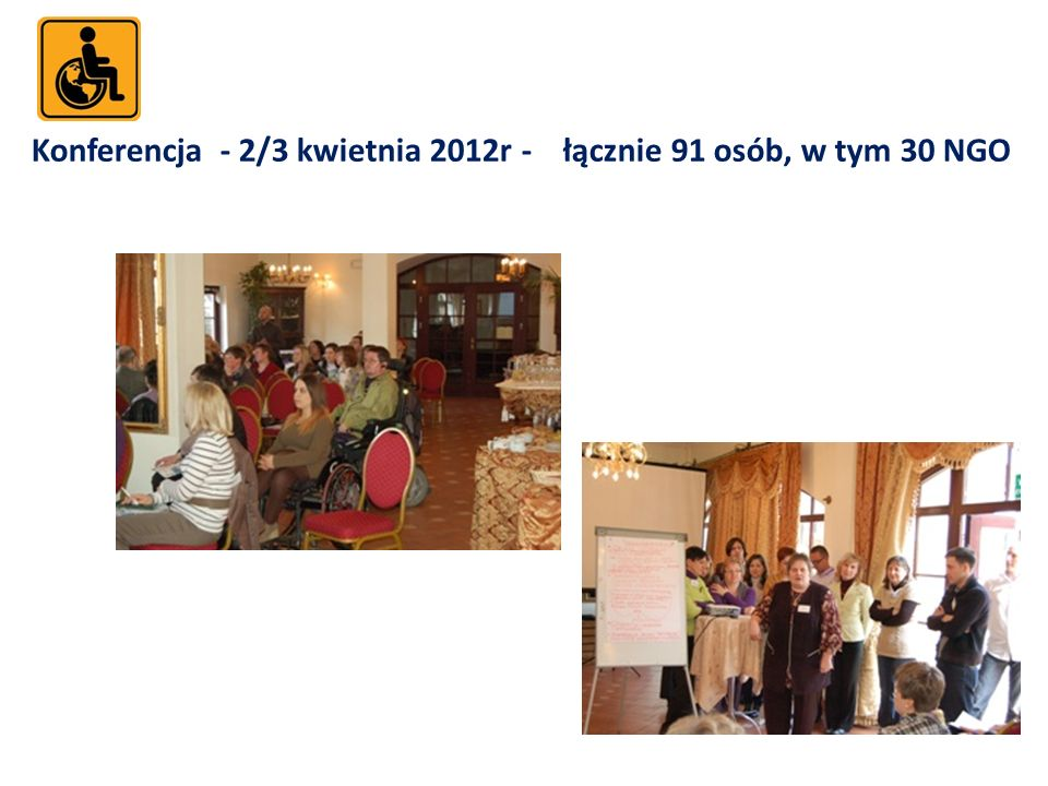 Konferencja - 2/3 kwietnia 2012r - łącznie 91 osób, w tym 30 NGO