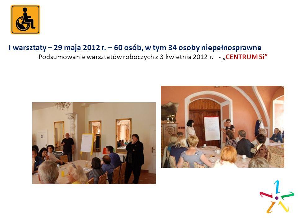 I warsztaty – 29 maja 2012 r. – 60 osób, w tym 34 osoby niepełnosprawne Podsumowanie warsztatów roboczych z 3 kwietnia 2012 r. - CENTRUM 5i