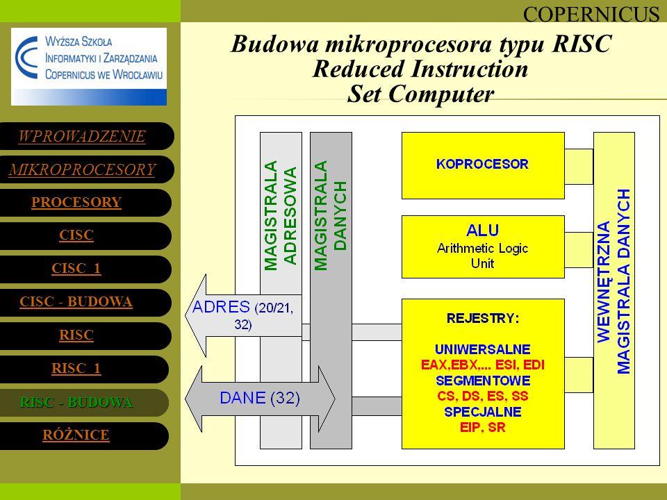 COPERNICUS Budowa mikroprocesora typu RISC Reduced InstructionSet Computer Budowa mikroprocesora typu RISC Reduced InstructionSet Computer WPROWADZENI