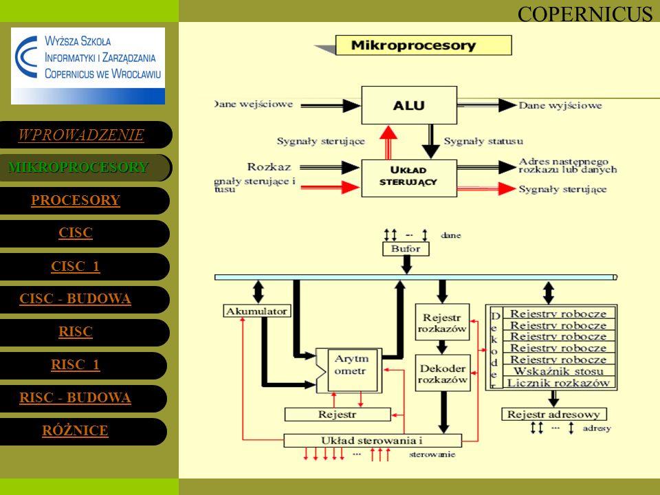 COPERNICUSMIKROPROCESORY MIKROPROCESORYMIKROPROCESORY WPROWADZENIE PROCESORY CISC 1 CISC 1 CISC - BUDOWA CISC - BUDOWA RISC 1 RISC 1 RISC - BUDOWA RIS