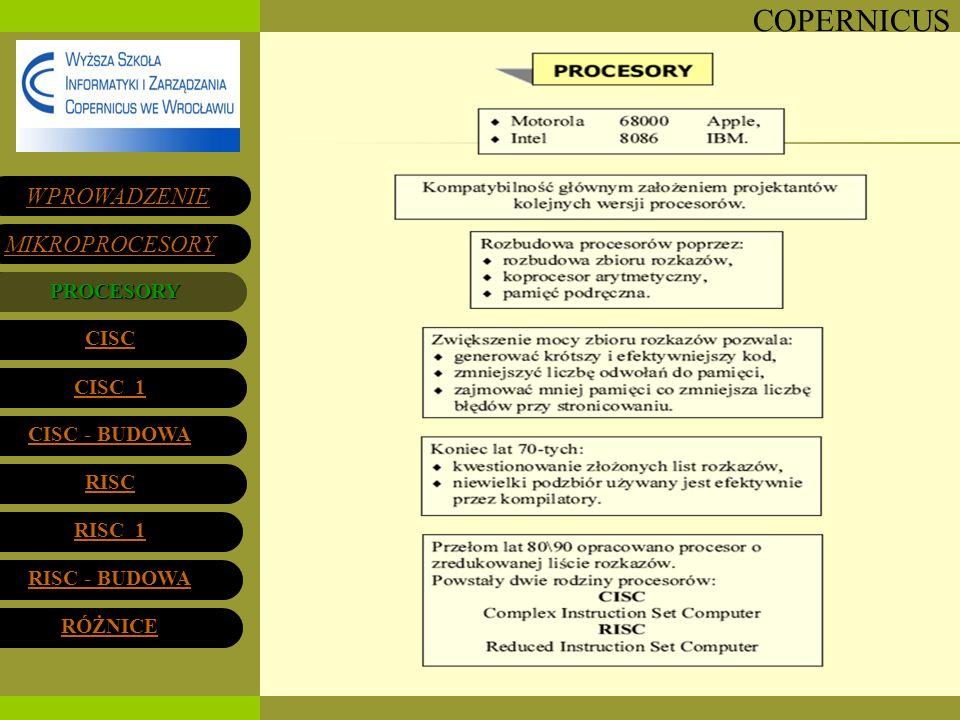 COPERNICUS PROCESORYPROCESORY MIKROPROCESORY WPROWADZENIEPROCESORY CISC 1 CISC 1 CISC - BUDOWA CISC - BUDOWA RISC 1 RISC 1 RISC - BUDOWA RISC - BUDOWA