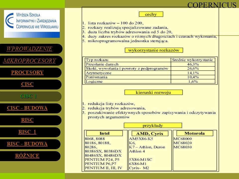 COPERNICUS CISK 1CISK 1 WPROWADZENIE MIKROPROCESORY PROCESORY CISC CISC 1 RISC 1 RISC 1 RISC - BUDOWA RISC - BUDOWA RÓŻNICE CISC - BUDOWA CISC - BUDOW
