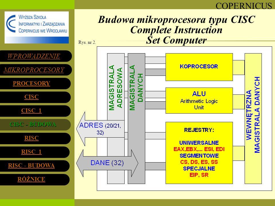 COPERNICUS Budowa mikroprocesora typu CISC Complete Instruction Set Computer WPROWADZENIE MIKROPROCESORY PROCESORY CISC 1 CISC 1 CISC - BUDOWA RISC 1
