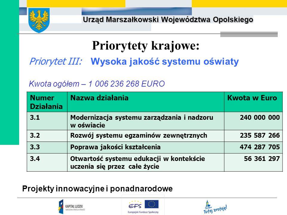 Urząd Marszałkowski Województwa Opolskiego Priorytety krajowe: Priorytet III: Wysoka jakość systemu oświaty Kwota ogółem – 1 006 236 268 EURO Projekty