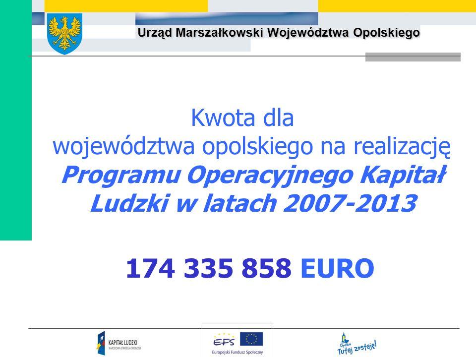Urząd Marszałkowski Województwa Opolskiego Kwota dla województwa opolskiego na realizację Programu Operacyjnego Kapitał Ludzki w latach 2007-2013 174