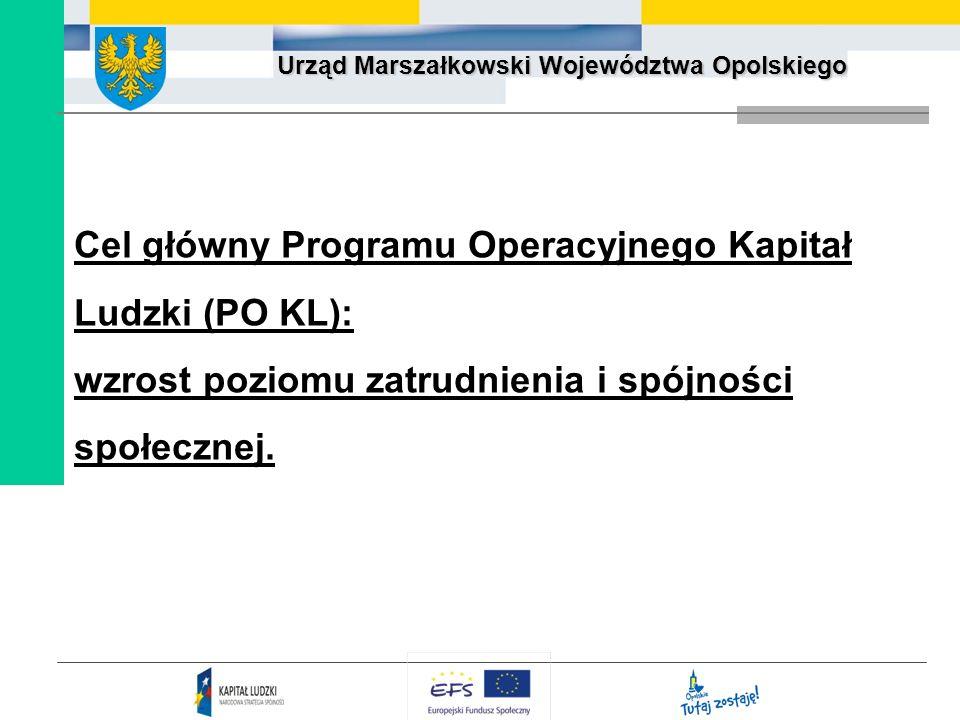 Urząd Marszałkowski Województwa Opolskiego Cel główny będzie realizowany poprzez: aktywizację zawodową, rozwijanie potencjału adaptacyjnego przedsiębiorstw i ich pracowników, podniesienie poziomu wykształcenia społeczeństwa, zmniejszenie obszarów wykluczenia społecznego, wsparcie mechanizmów efektywnego zarządzania w administracji państwowej.