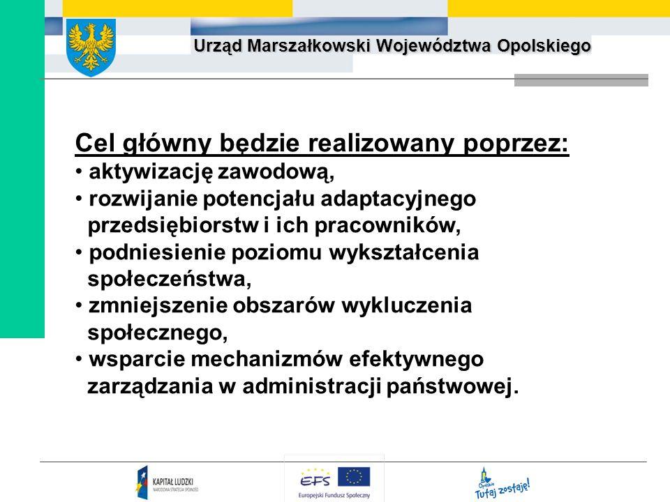 Urząd Marszałkowski Województwa Opolskiego Cel główny będzie realizowany poprzez: aktywizację zawodową, rozwijanie potencjału adaptacyjnego przedsiębi
