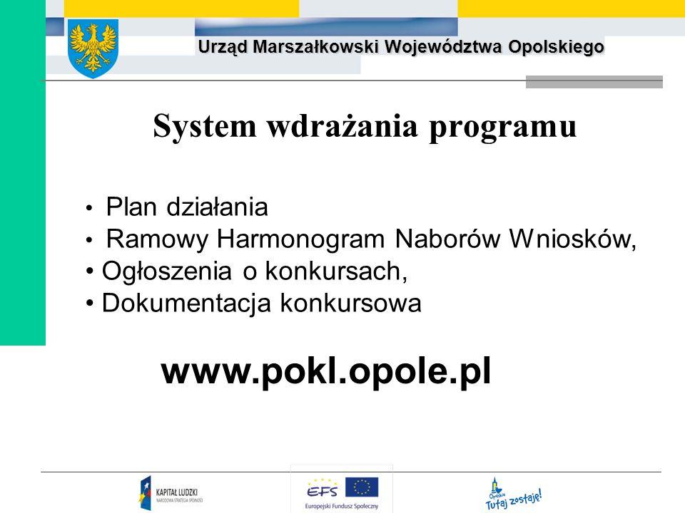 Urząd Marszałkowski Województwa Opolskiego System wdrażania programu Plan działania Ramowy Harmonogram Naborów Wniosków, Ogłoszenia o konkursach, Doku