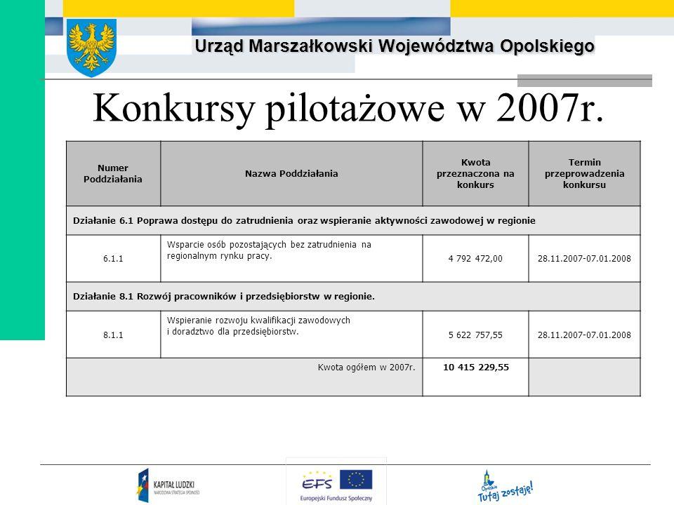 Urząd Marszałkowski Województwa Opolskiego Konkursy pilotażowe w 2007r. Numer Poddziałania Nazwa Poddziałania Kwota przeznaczona na konkurs Termin prz