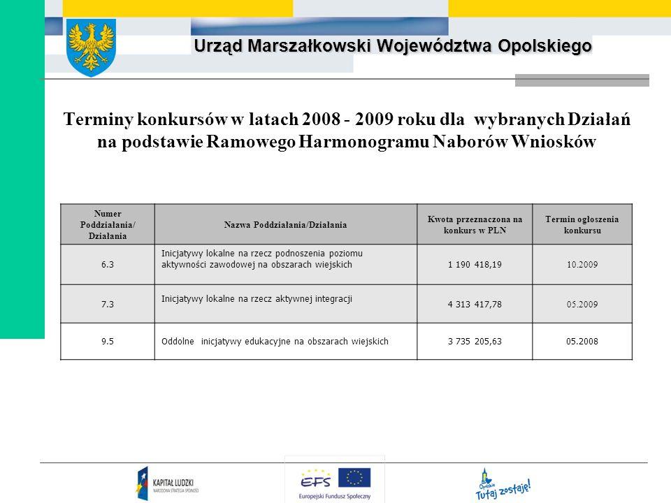 Urząd Marszałkowski Województwa Opolskiego Terminy konkursów w latach 2008 - 2009 roku dla wybranych Działań na podstawie Ramowego Harmonogramu Naboró