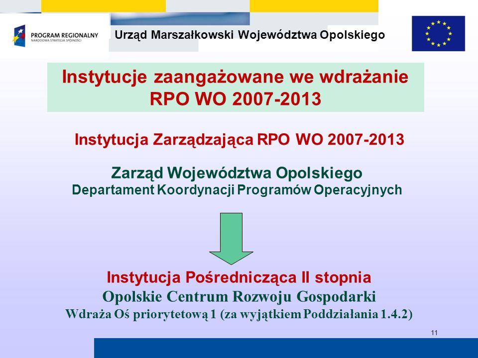 Urząd Marszałkowski Województwa Opolskiego 11 Instytucja Zarządzająca RPO WO 2007-2013 Instytucja Pośrednicząca II stopnia Opolskie Centrum Rozwoju Go