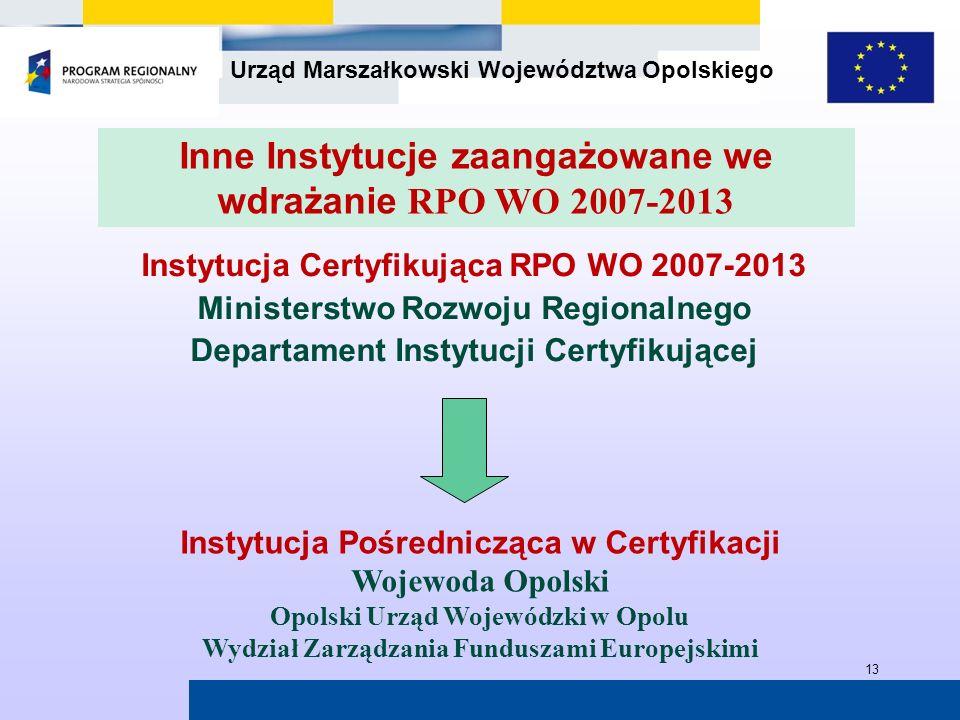 Urząd Marszałkowski Województwa Opolskiego 13 Instytucja Certyfikująca RPO WO 2007-2013 Ministerstwo Rozwoju Regionalnego Departament Instytucji Certy