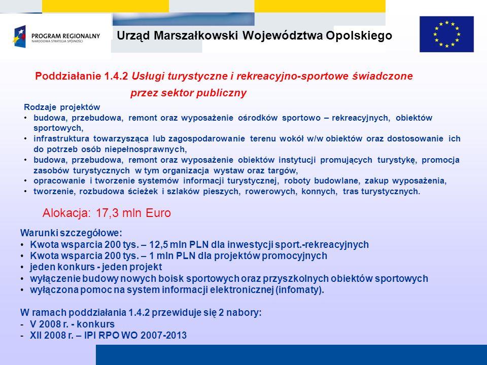 Urząd Marszałkowski Województwa Opolskiego Poddziałanie 1.4.2 Usługi turystyczne i rekreacyjno-sportowe świadczone przez sektor publiczny Rodzaje proj